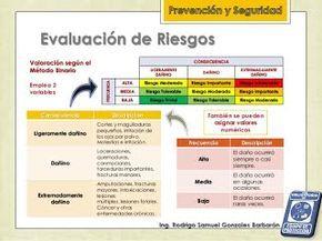 e.- Matriz de Evaluación de Riesgo. - GESTIÓN DE RIESGO Y SUS ...