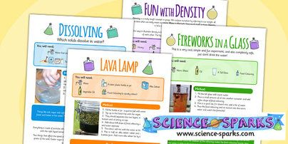 Equipment and supplies needed for Science at Home