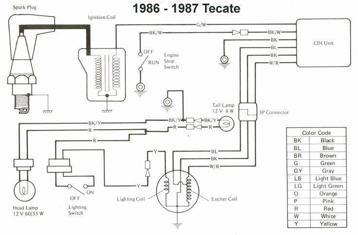 New Robin Generator Wiring Diagram #diagram #diagramsample