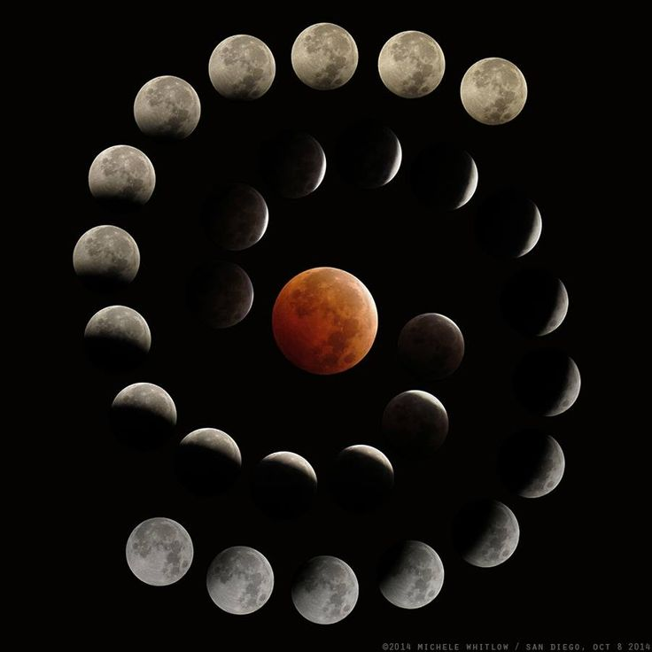 red moon cycle meaning - photo #16