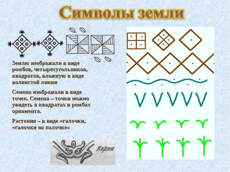Берегова символы славян скачать pdf