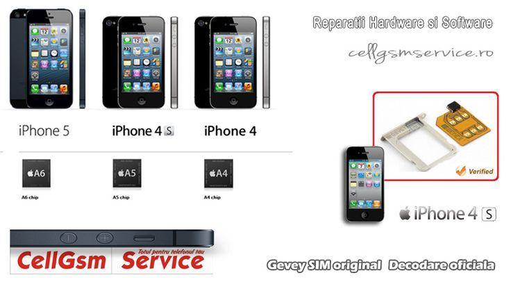 Reparatii iPhone, deblocari