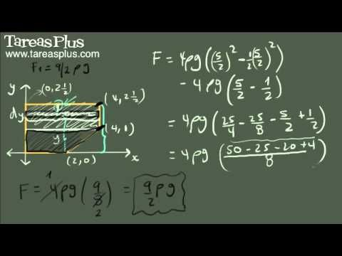 Presión y fuerza ejercida por fluido ejemplo 4