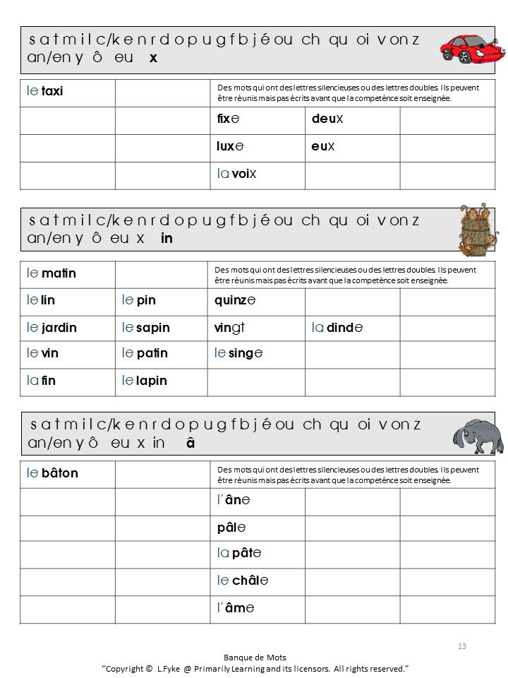 Kindergarten, Grade one or anyone learning #French: BANQUE DE MOTS... building words one or more letters at a time, as sounds are introduced in the French Language. A great resource for both parent and teachers… especially if you are using a synthetic phonics program! Download it now! Access word lists  sequenced to contain the sound the child is learning, and sounds that have been previously taught. It is a great resource for both #reading and #spelling! (PRINT Letters and SASSOON Infant…
