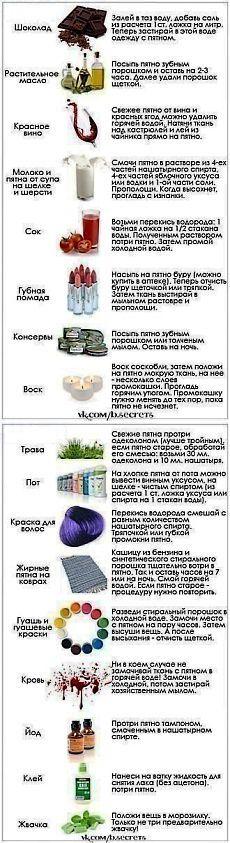 Как очистить разные пятна. | Женский журнал