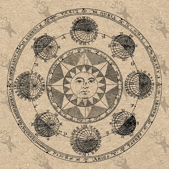 Antique image Astronomy Earth Sun Instant Download от UnoPrint