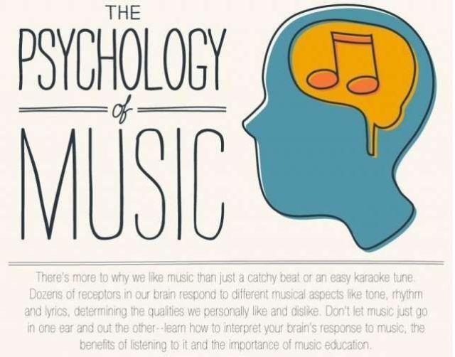Psychology : Psychology : Musical Psychology Infographics : the psychology of music