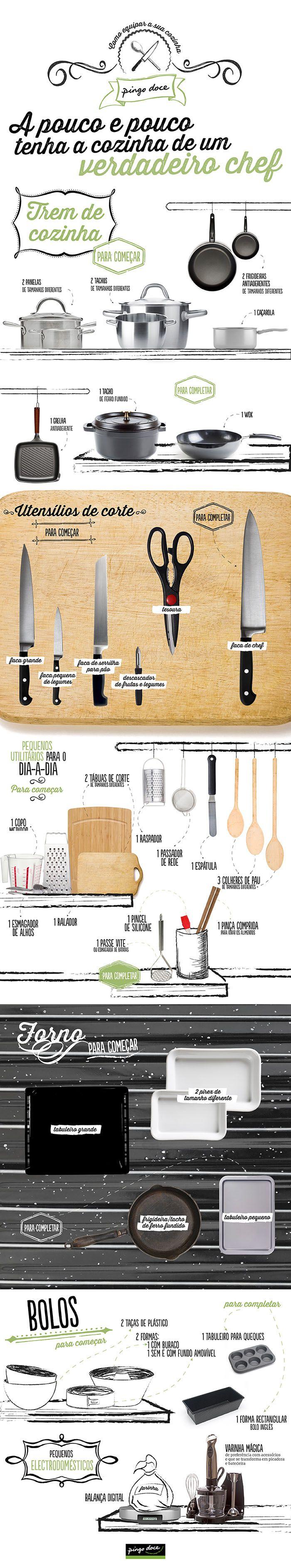 infografia como equipar a cozinha: facas, panelas, frigideiras, tesouras, balança...