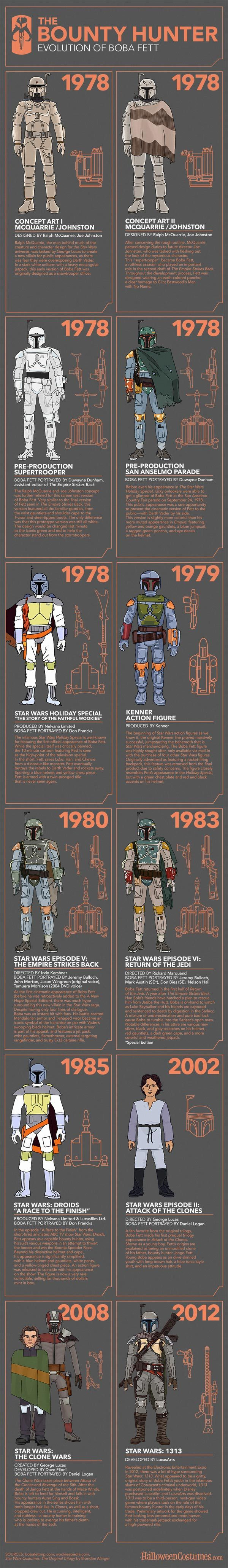 Mandalorian Bounty Hunters: The Evolution of Boba Fett [Infographic] - Geeks are Sexy Technology NewsGeeks are Sexy Technology News