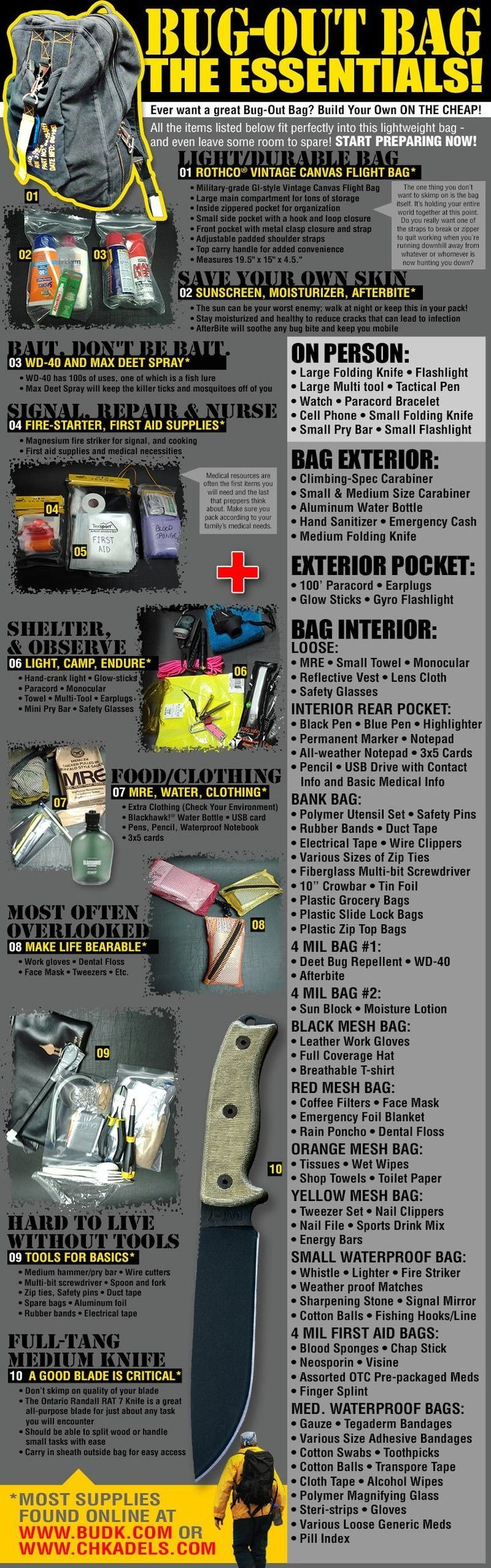 What to put in a bug out bag.