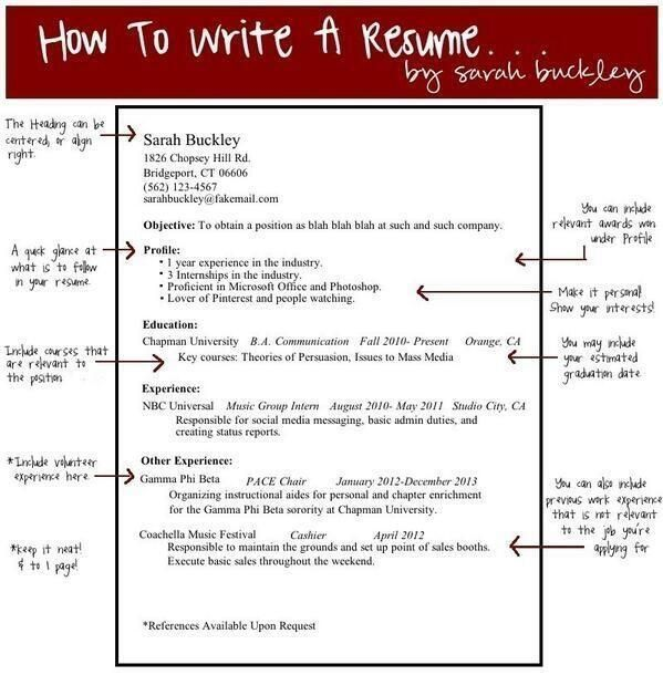 How to write a good resume.