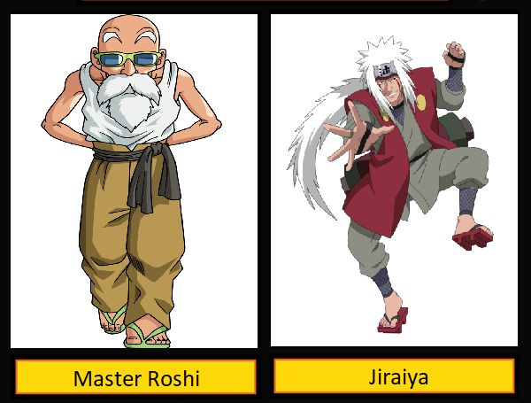 Master Roshi Vs Jiraiya Zelda Characters Character Fictional Characters