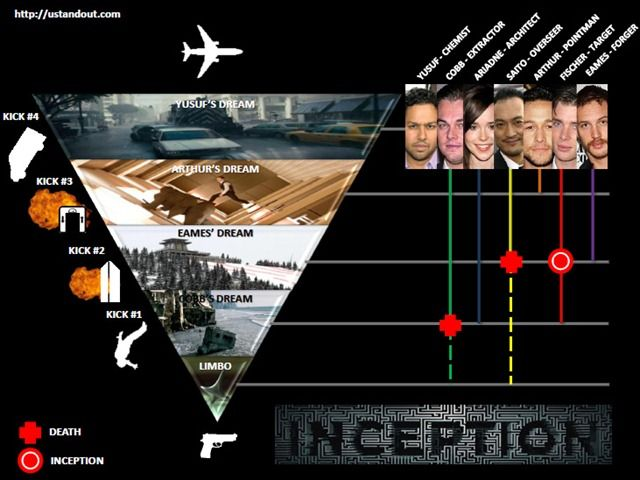 Reality Matters     Christopher Nolan Talks The Ending Of  Inception     IndieWire MovieMaker Magazine