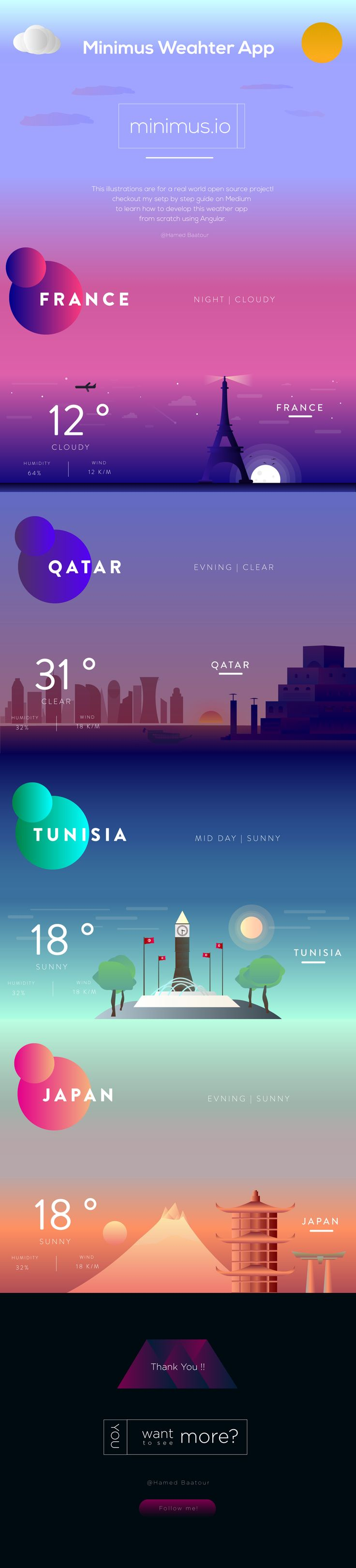 Minimus Weather App Illustrations on Behance App, App