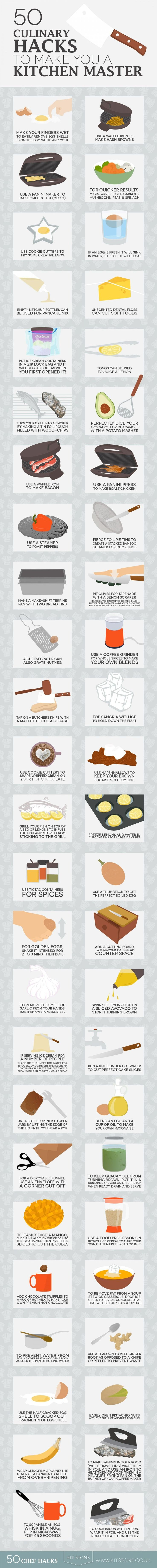 """50 Culinary Hacks to Make You a Kitchen Master"" Infographic Turns You Into a Viable 'Top Chef' Contender"