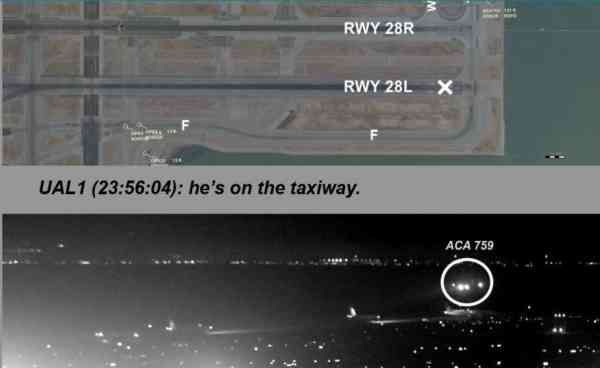 Снимок из аэропорта Сан-Франциско, который был сделан в момент посадки самолета Air Canada, который чуть не столкнулся с 4-мя другими лайнерами с пассажирами на борту, опубликовало агентство Associated Press.На фото видно, что Airbus A320 пролетает в считанных метрах над другим в