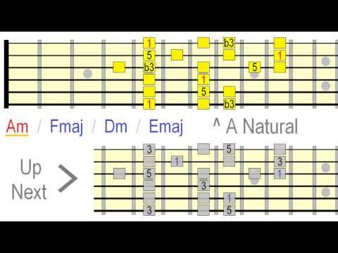 Guitar guitar chords explained : 1000+ images about pract on Pinterest