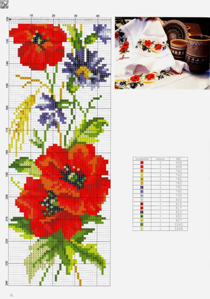Red poppy flower cross stitch pattern