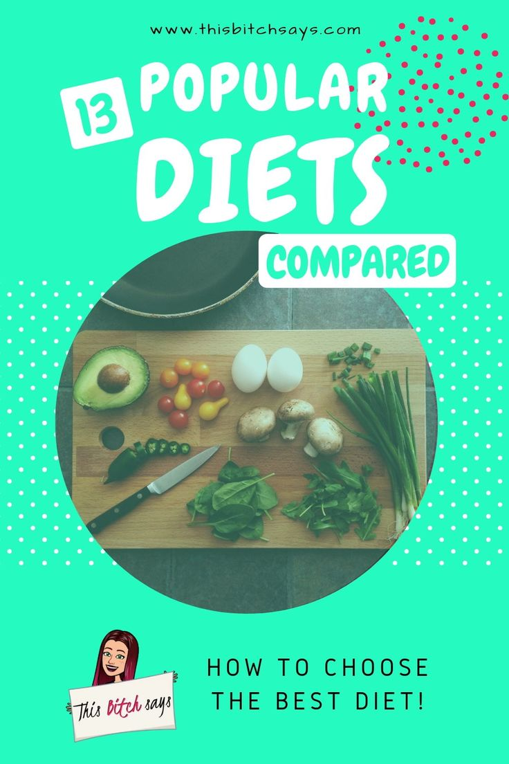 Compare Popular Diets: How To Choose The Best Diet For You