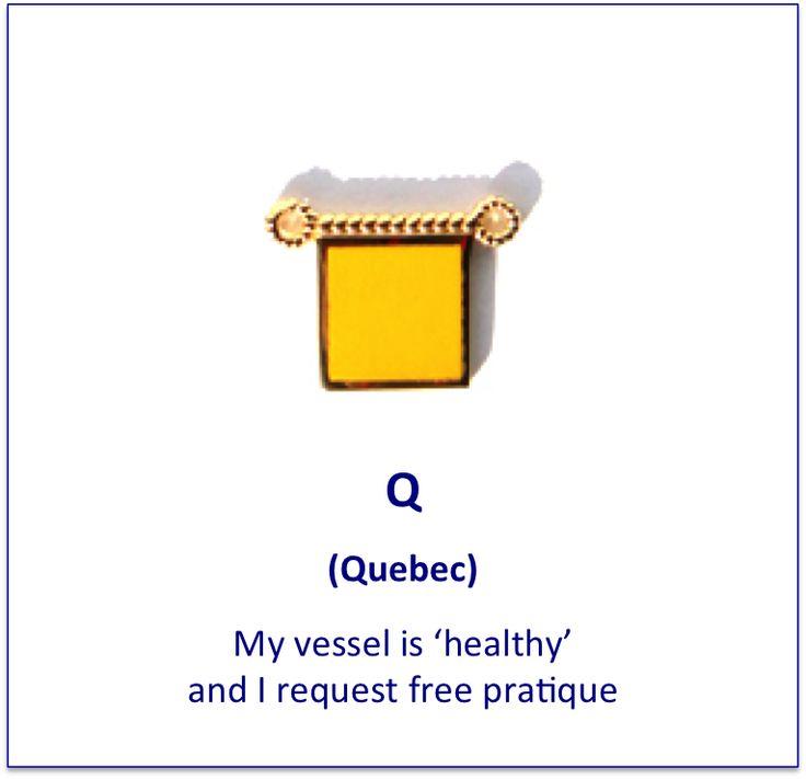 Q (Quebec) signal flag charm