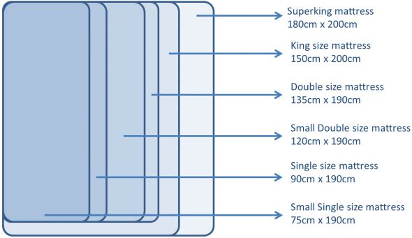 standard uk mattress sizes house ideas pinterest. Black Bedroom Furniture Sets. Home Design Ideas