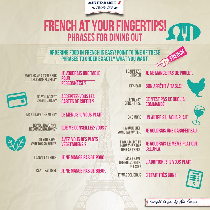#French phrases for #dinning