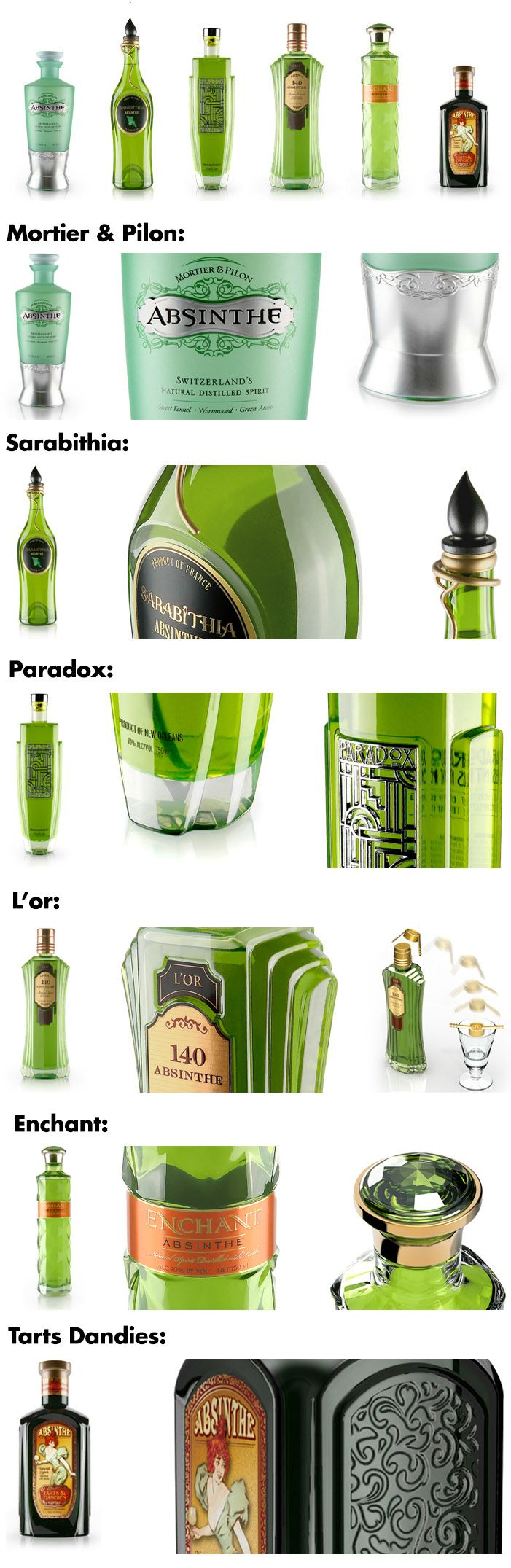 6 different bottle designs as a case study for Absinthe by brand strategy and design consutancy Product Ventures