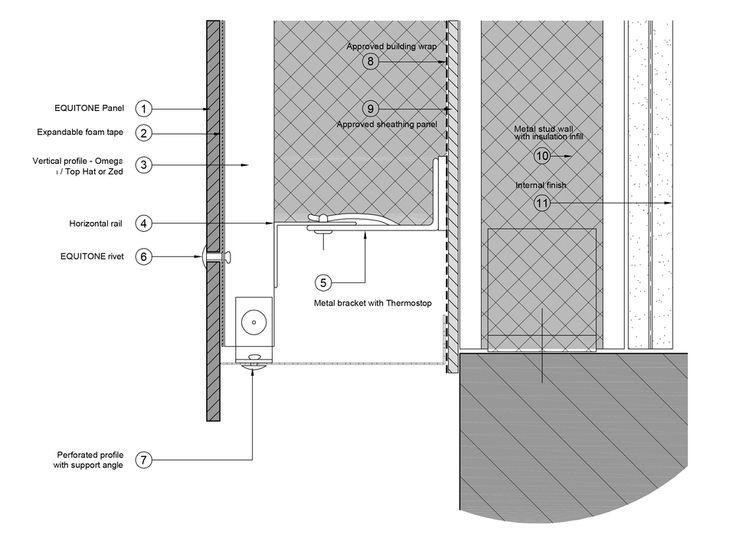 Fiber Cement Panel Details : Facade panel pictura equitone details pinterest