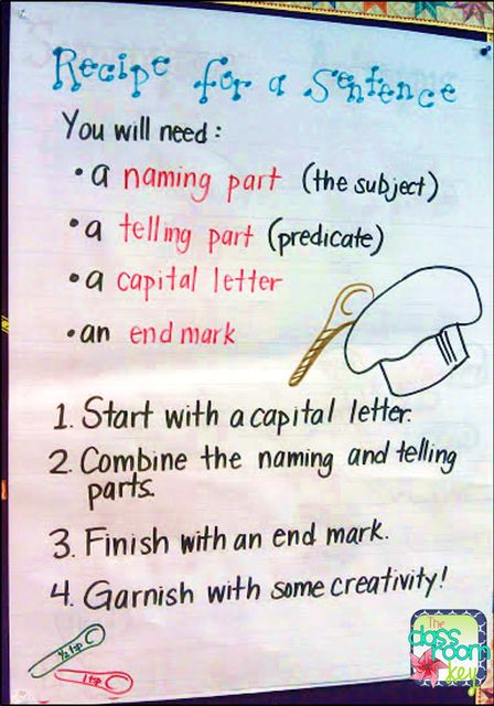 1000+ ideas about Writing Complete Sentences on Pinterest ...