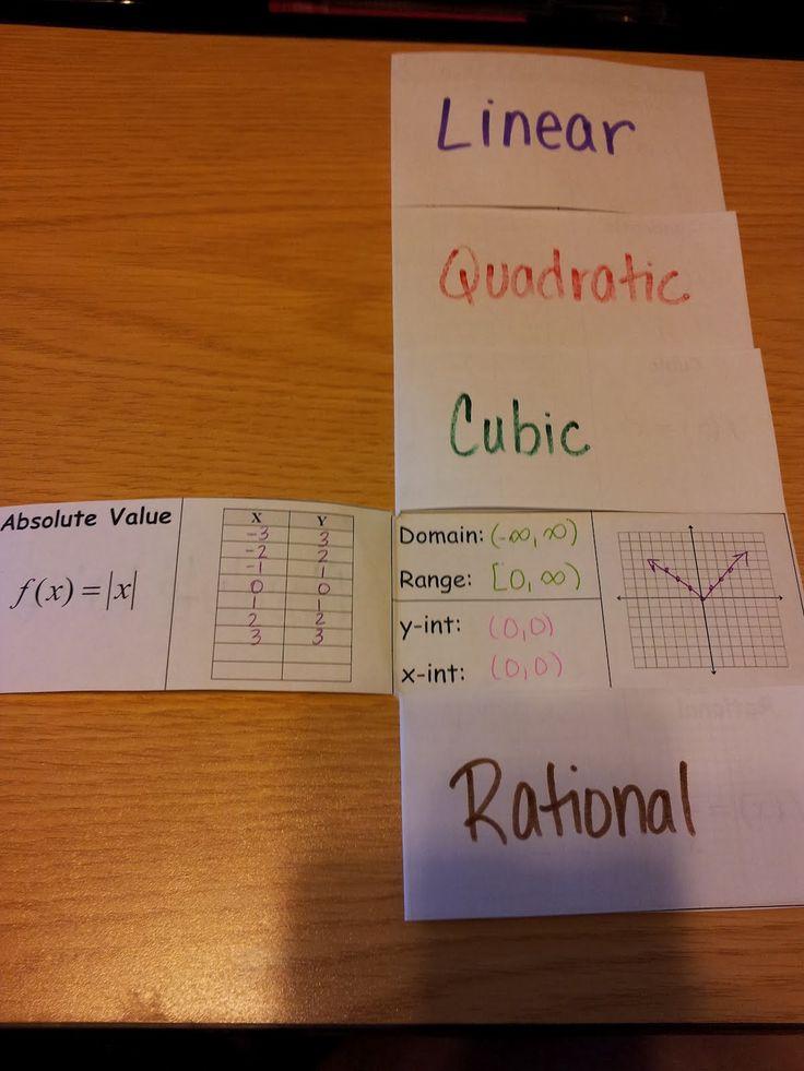 "Teaching Statistics: A ""Duh"" Moment"