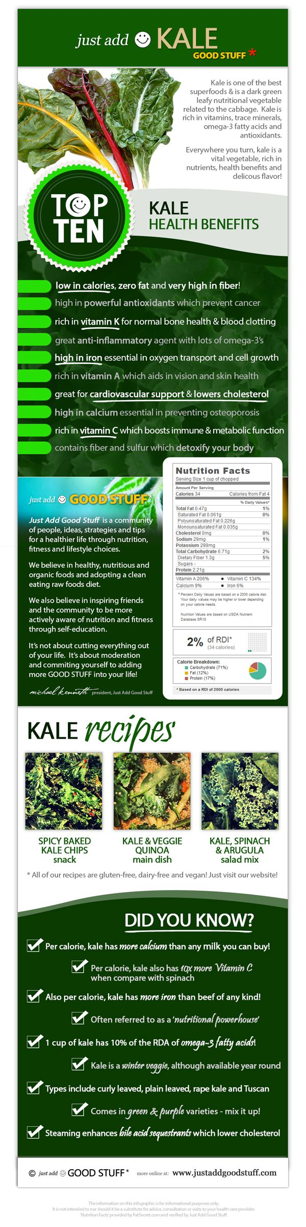 Just Add Good Stuff Kale Infographic detailing the health benefits in a visual way