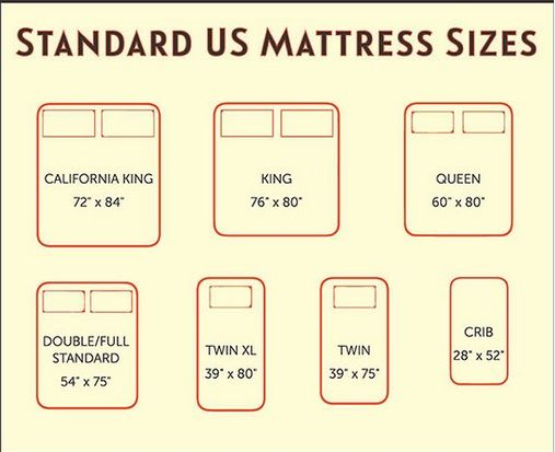 Full Size Mattress Measurements Bed Sizes Uk Gt Gt Save Up