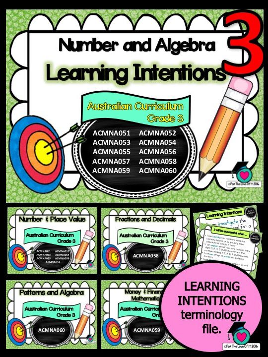 Purchase this resource now and earn 100.00 Points Want a Discount...Like this resource using the social media icons & a discount will automatically be applied to your purchase at checkout. Share GRADE 3 Mathematics – Number and Algebra Learning INTENTIONS & Success Criteria! Compatible with ALL STATES – AUSTRALIAN CURRICULUM THESE ARE EXACTLY THE SAME …