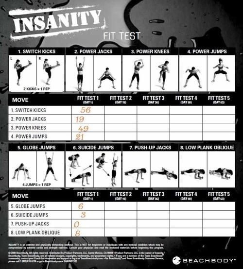The Insanity Workout Fit Test. They prob have 1 of thee best  most rigorous workout regimens to stay insanely fit as theyre required to do  tailored to the goals of womens ambitions in getting fit vs. a Mans idea (I.e. strictly weight lifting, reps, etc) !!