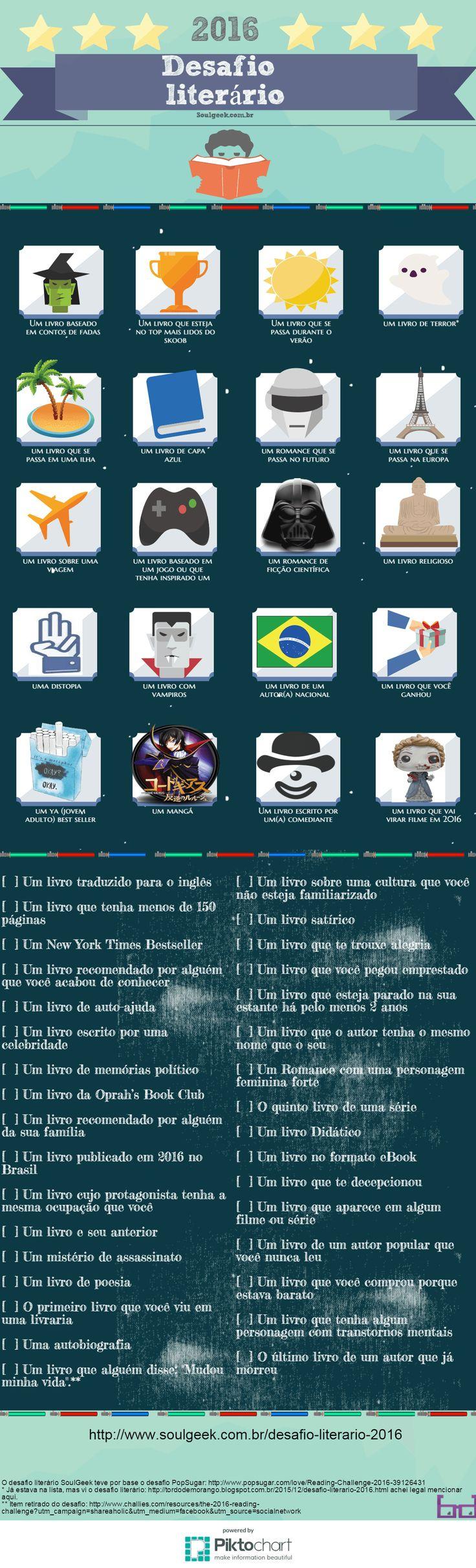 Desafio Literario 2016 SoulGeek