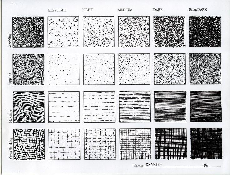 Illuminated Manuscripts - due mid April Linoleum Block Print and Pen & Ink - due early May