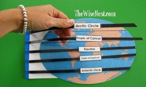 Circles of Latitude Interactive Sheet...amazing idea WITH a video to show you how to make it!
