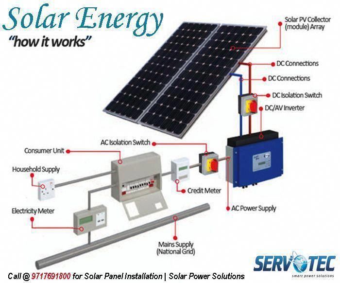 Diy Off Grid Solar System Off Grid Solar Off Grid Solar Power Solar Panels