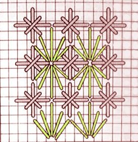 fan_stitch_with_double_cross_stitch