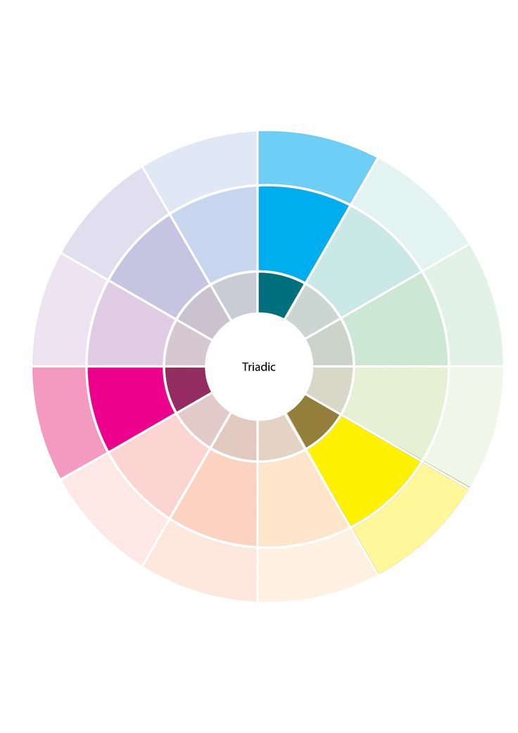 Triad colors are three colors equally spaced from one another, creating an equilateral triangle on the color wheel.