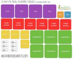 21 Day Fix Container Sizes 21 day fix meal planning