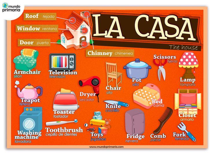 Partes de la casa en inglés y en español. Objetos que se ...