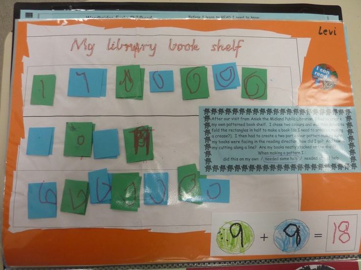 Book Week idea - chn count correct number of books, glue them into a pattern and then either label with alphabetical or numerical order (ie Fiction or Non Fiction dewey stickers)  We also ran a guessing competition - how many books in our school library, winner was awarded a book from our school librarian