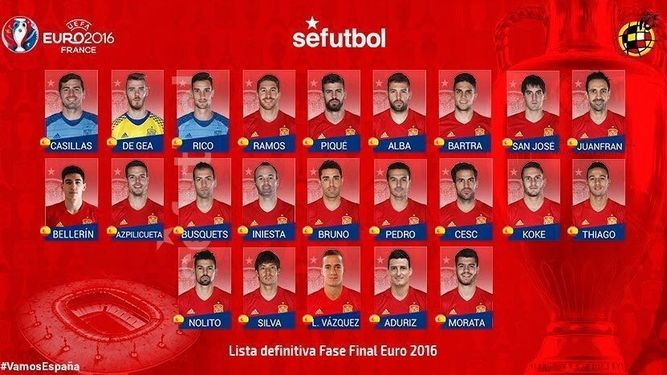 Del Bosque prescinde de Isco y Saúl en una polémica lista de 23 para la Eurocopa