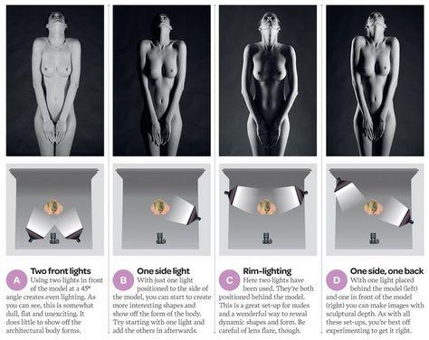 Fine_art_nude_photography_lighting_cheat_sheet.jpg (1000×796)