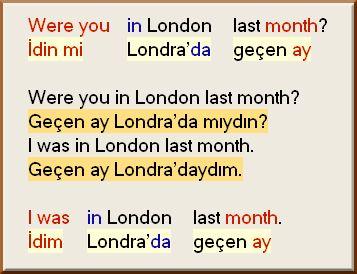 Kolay İngilizce Öğreniyorum