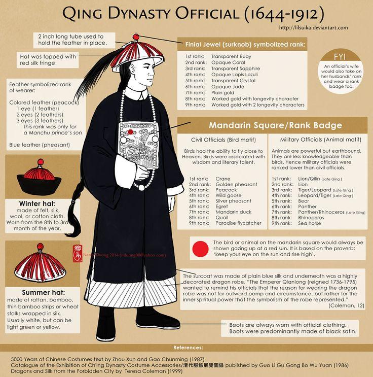 Qing Official's Attire by lilsuika.deviantart.com on @DeviantArt
