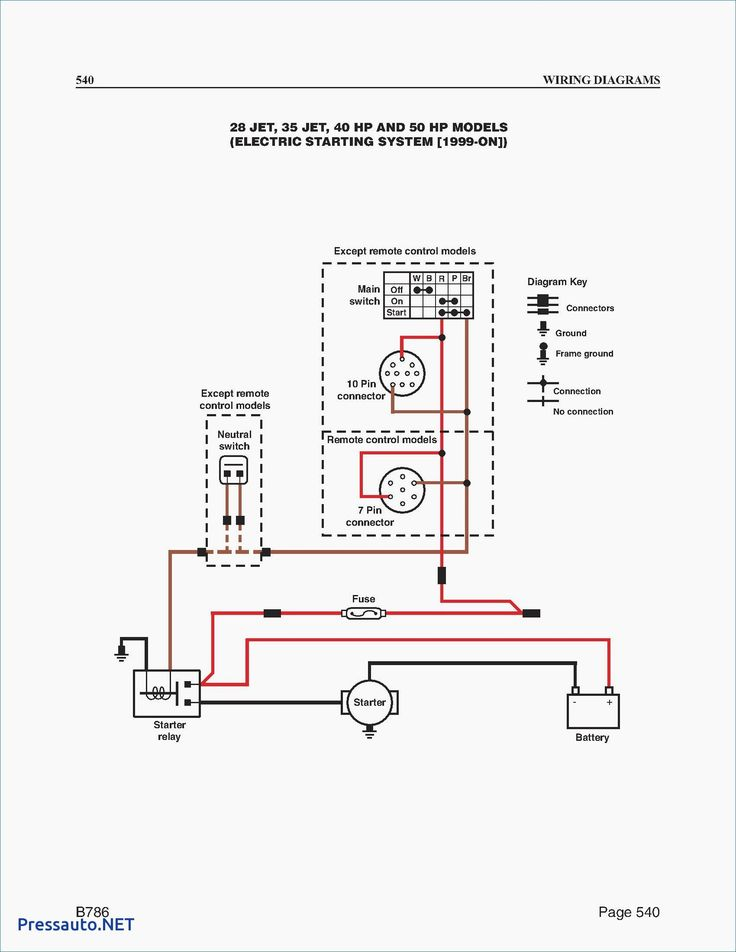 Unique Comcast Home Wiring Diagram  Diagram  Diagramsample