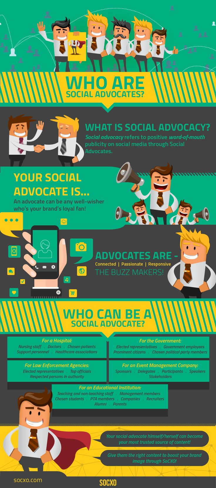 Here is an infographic on who are brand advocates?
