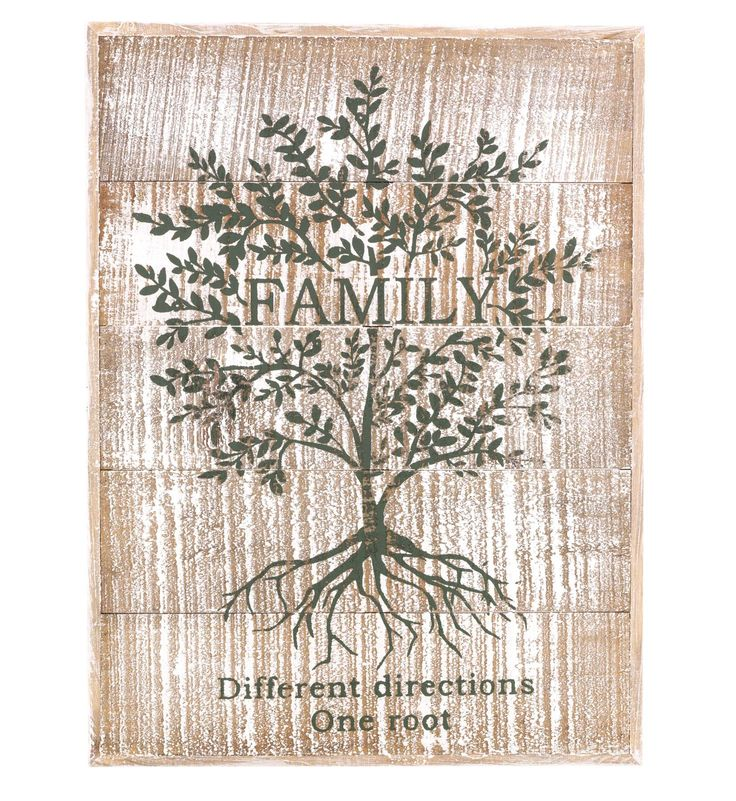 Display Family Pride With Our Wooden Family Tree Plaque. Priced At